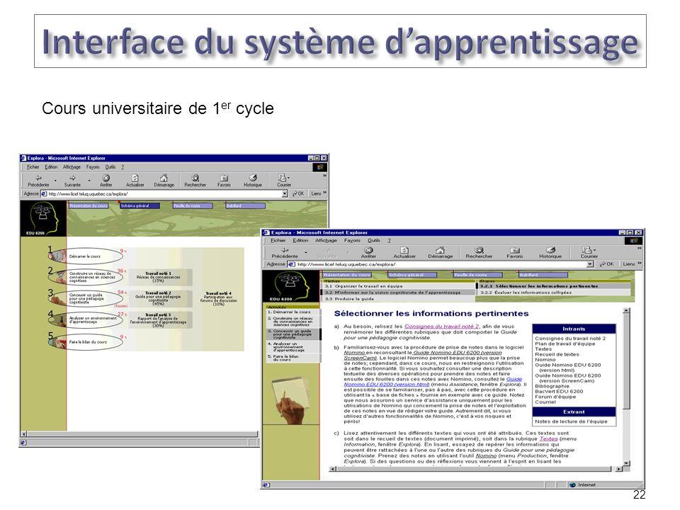 Interface du système d'apprentissage