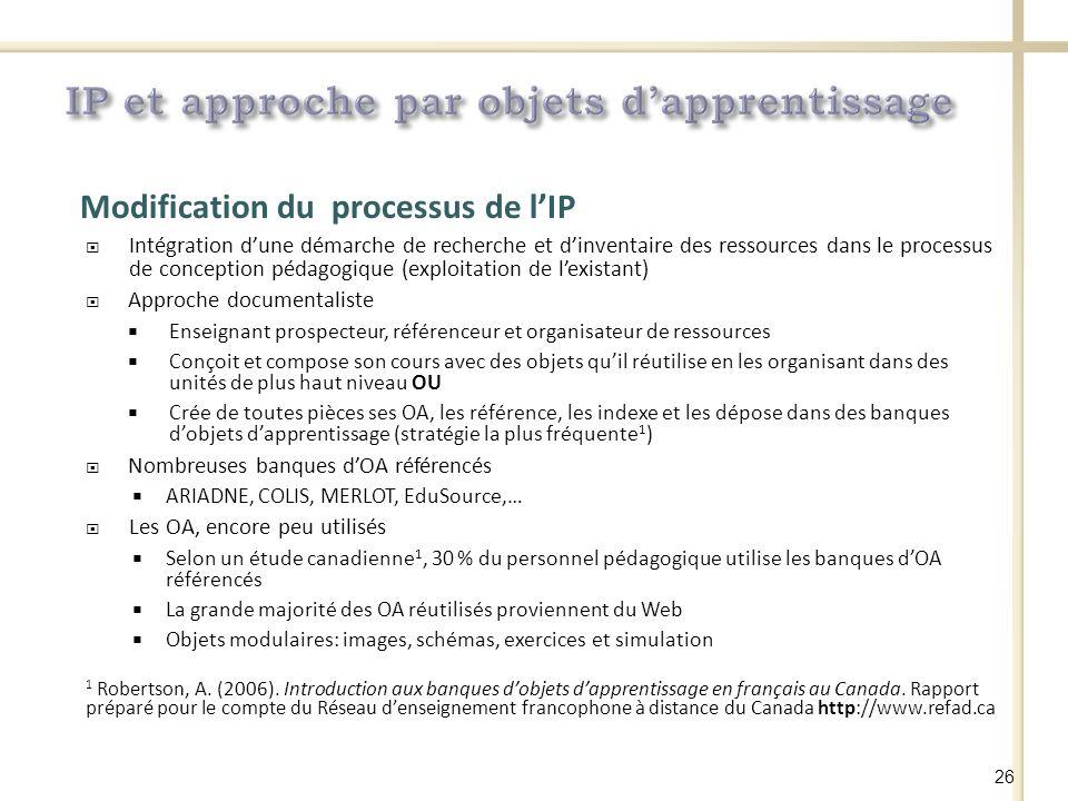 IP et approche par objets d'apprentissage
