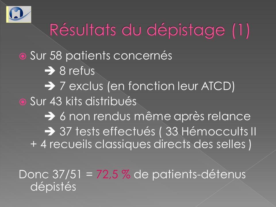 Résultats du dépistage (1)