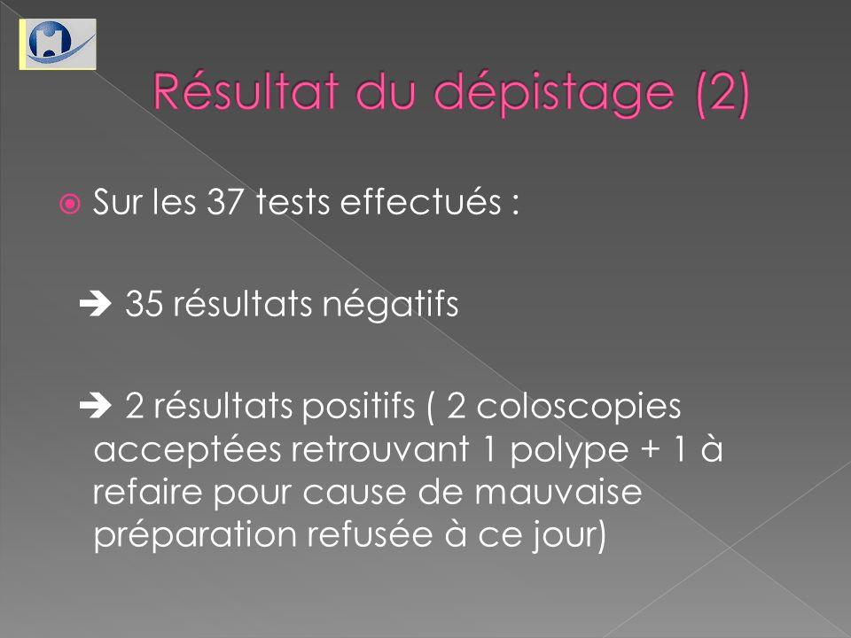 Résultat du dépistage (2)