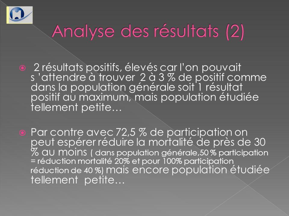 Analyse des résultats (2)