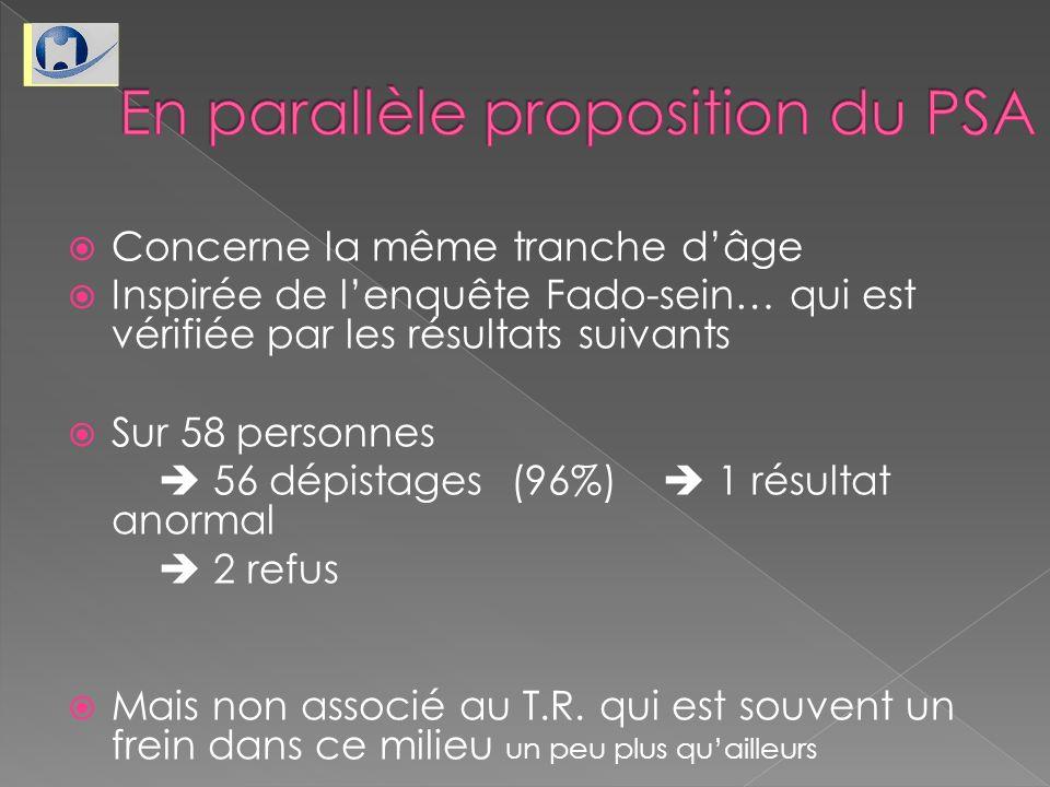 En parallèle proposition du PSA