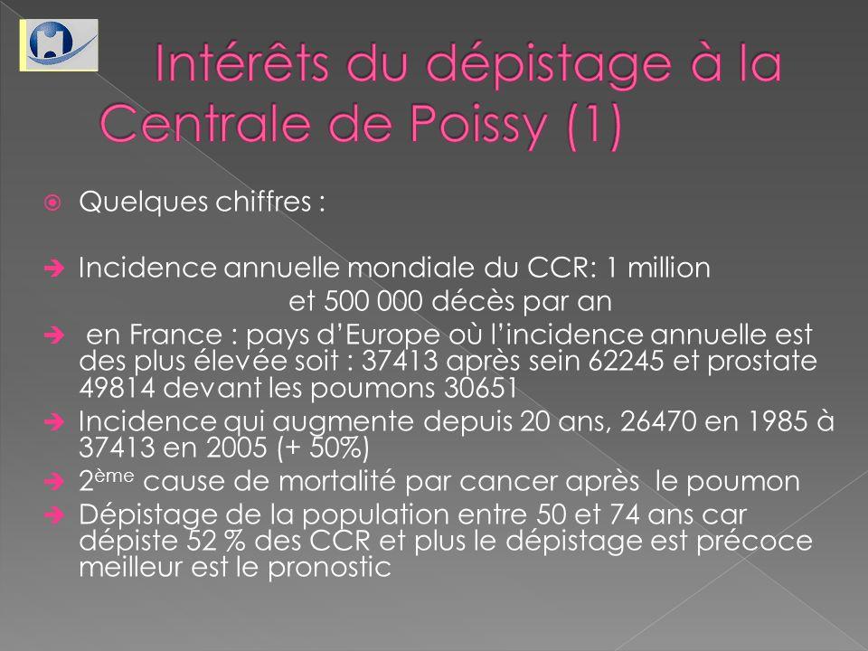 Intérêts du dépistage à la Centrale de Poissy (1)
