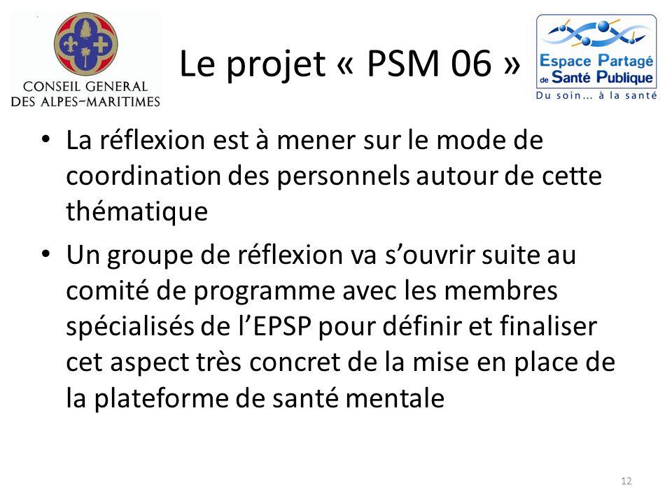 Le projet « PSM 06 » La réflexion est à mener sur le mode de coordination des personnels autour de cette thématique.