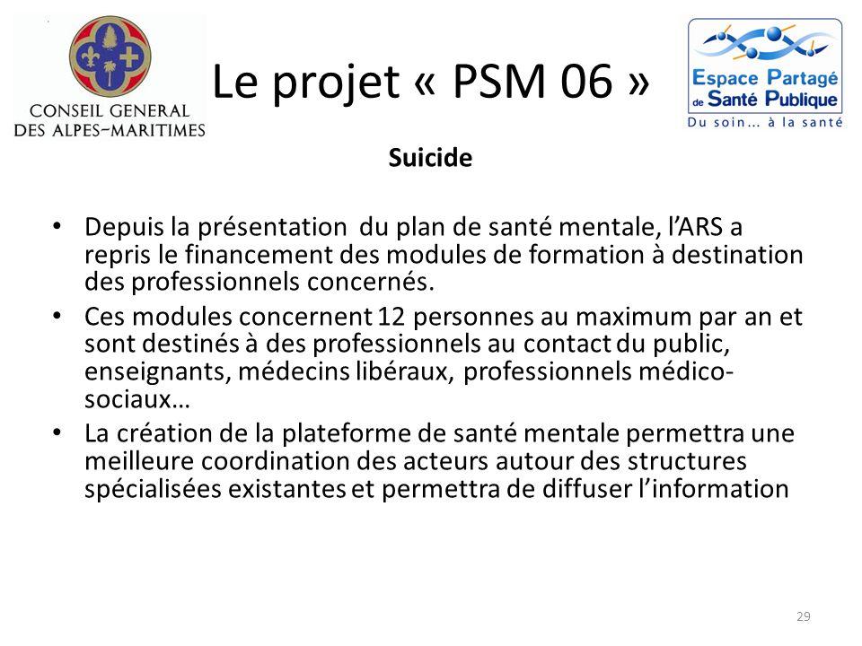 Le projet « PSM 06 » Suicide