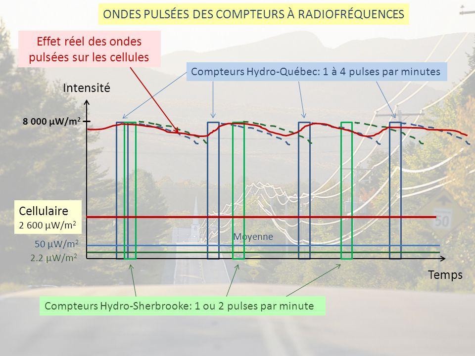 ONDES PULSÉES DES COMPTEURS À RADIOFRÉQUENCES