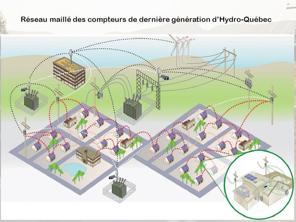 Réseau maillé des compteurs de dernière génération d'Hydro-Québec