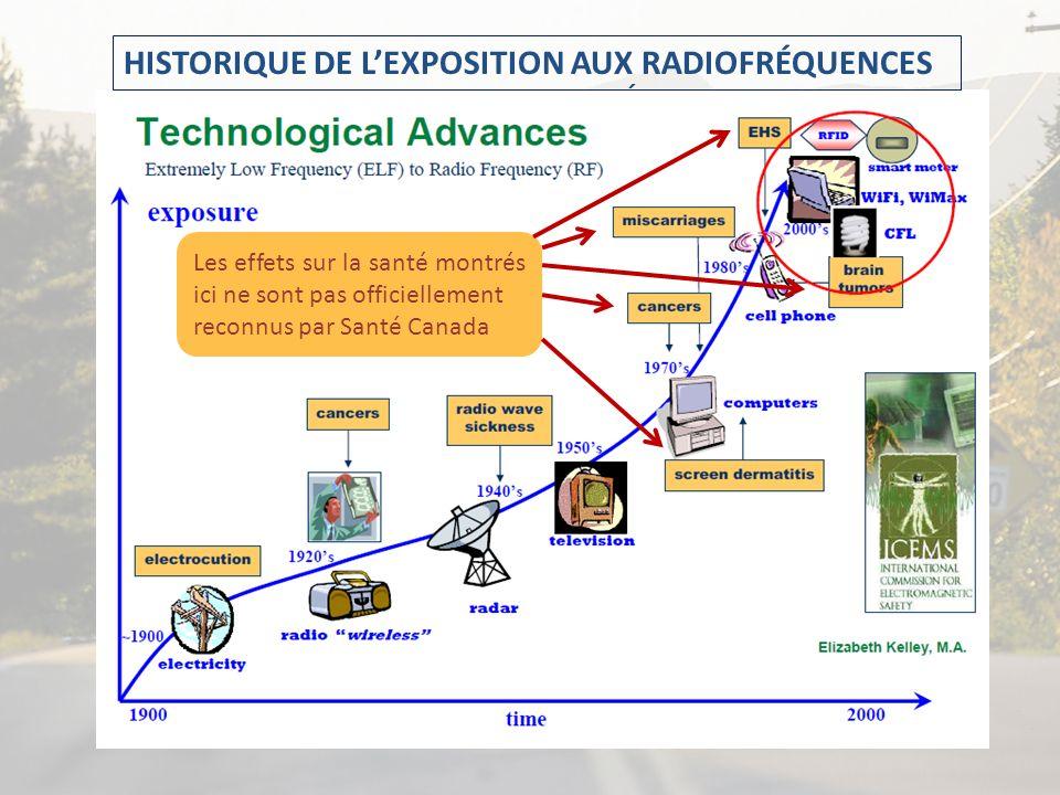 NOTRE EXPOSITION AUX RADIO-FRÉQUENCES