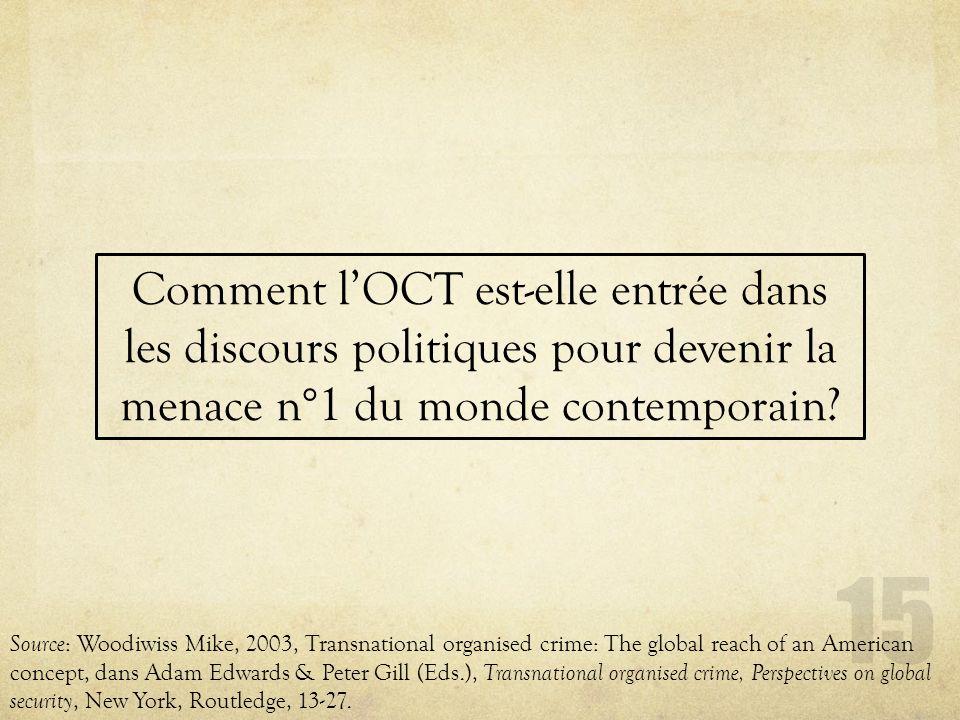 Comment l'OCT est-elle entrée dans les discours politiques pour devenir la menace n°1 du monde contemporain