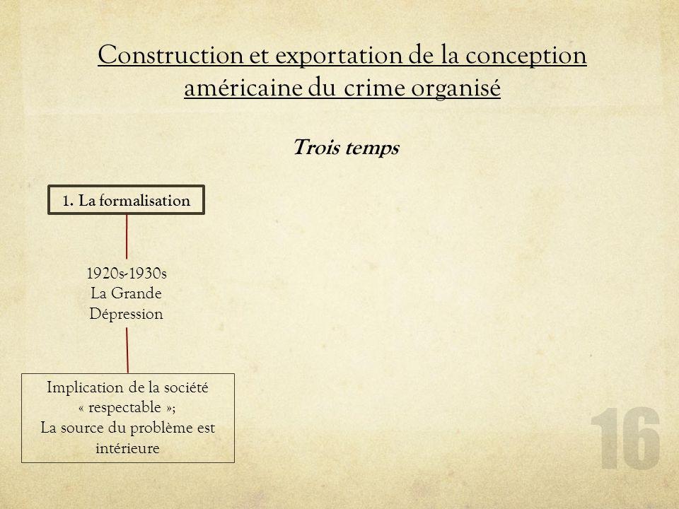 Construction et exportation de la conception américaine du crime organisé