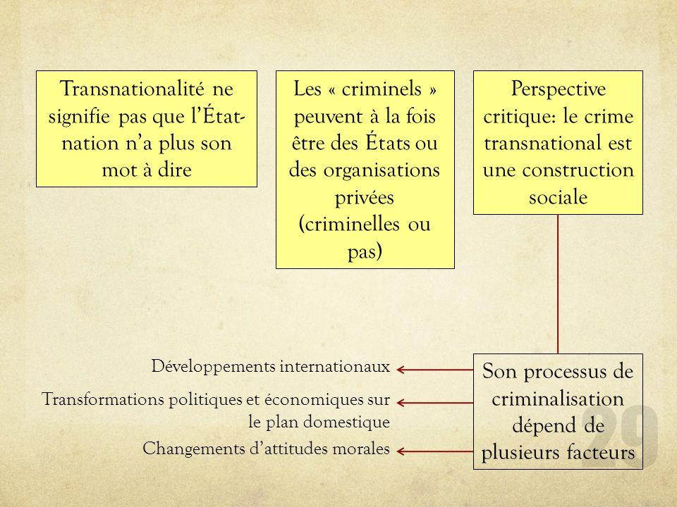 Son processus de criminalisation dépend de plusieurs facteurs
