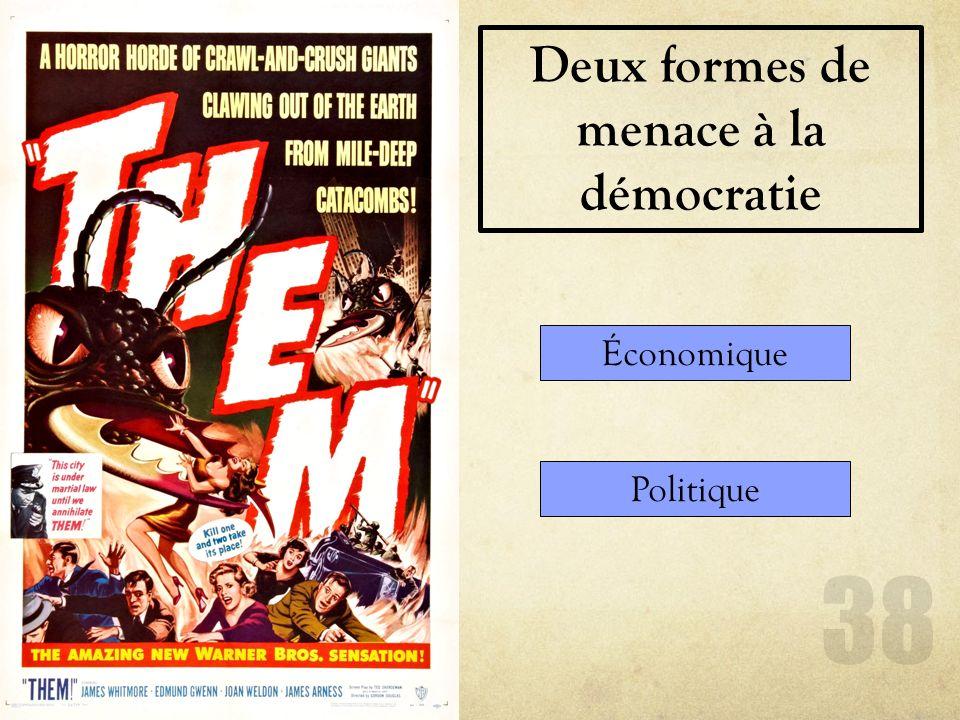 Deux formes de menace à la démocratie