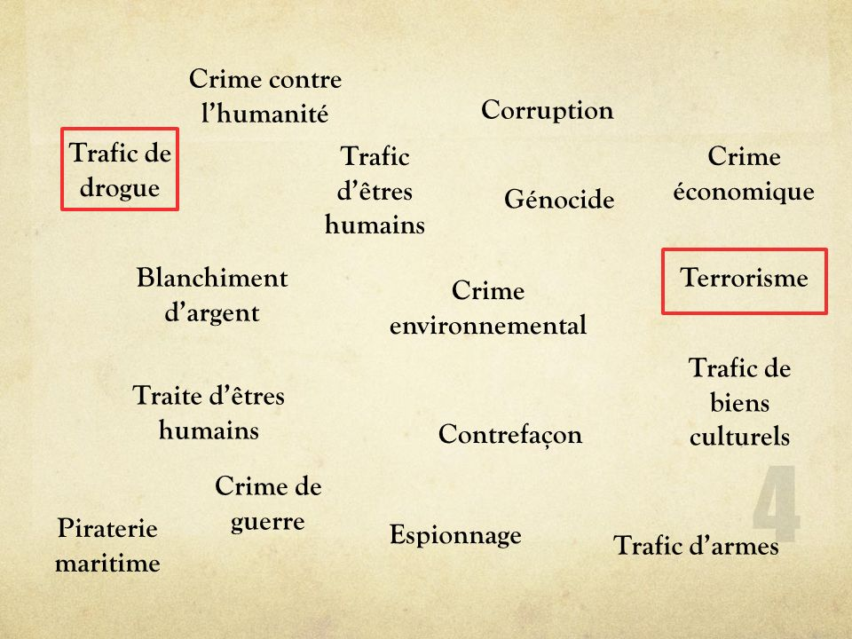 Crime contre l'humanité Corruption