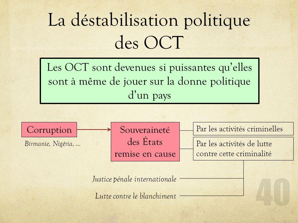 La déstabilisation politique des OCT