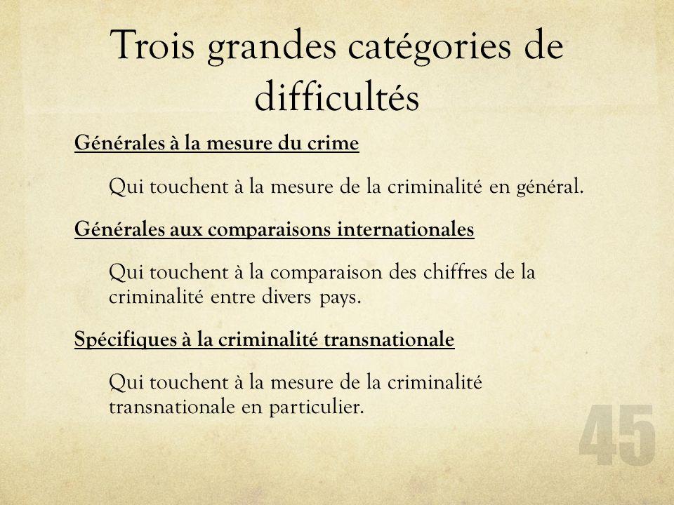 Trois grandes catégories de difficultés