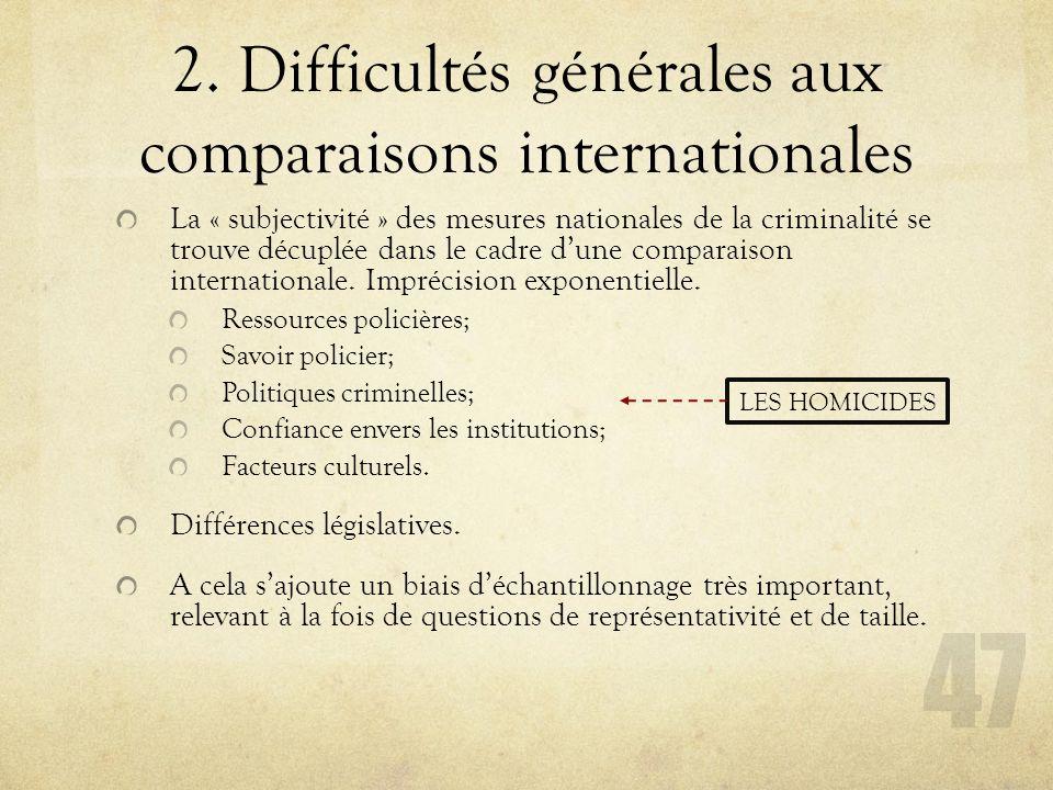 2. Difficultés générales aux comparaisons internationales