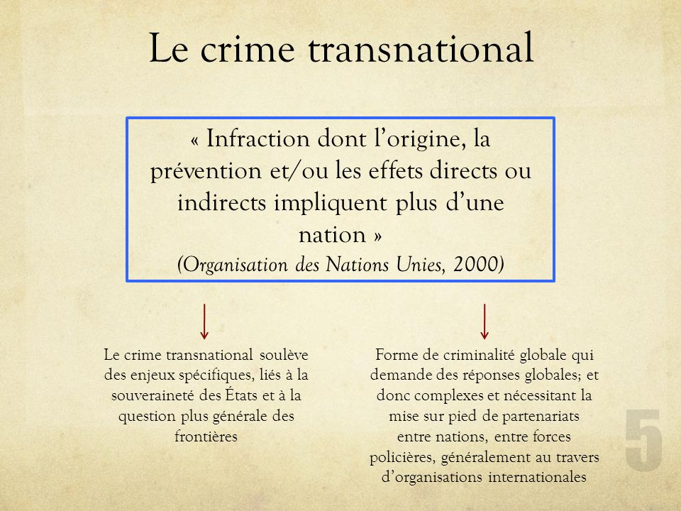 Le crime transnational