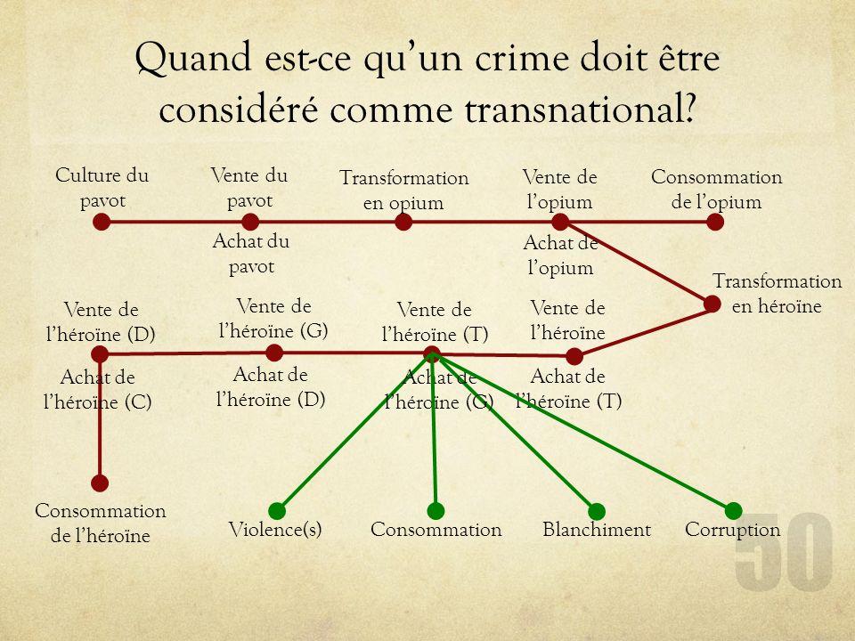 Quand est-ce qu'un crime doit être considéré comme transnational