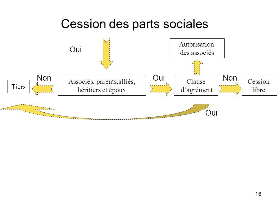 Cession des parts sociales