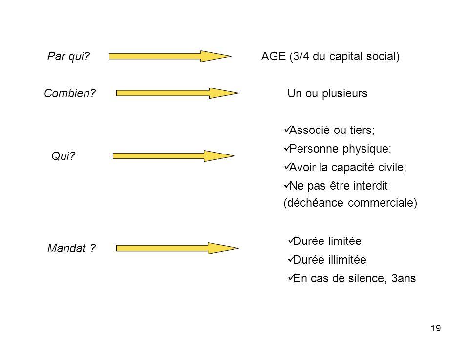 Par qui AGE (3/4 du capital social) Combien Un ou plusieurs. Associé ou tiers; Personne physique;