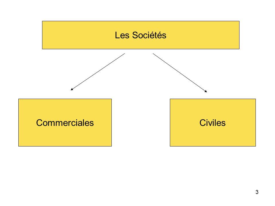 Les Sociétés Commerciales Civiles 3