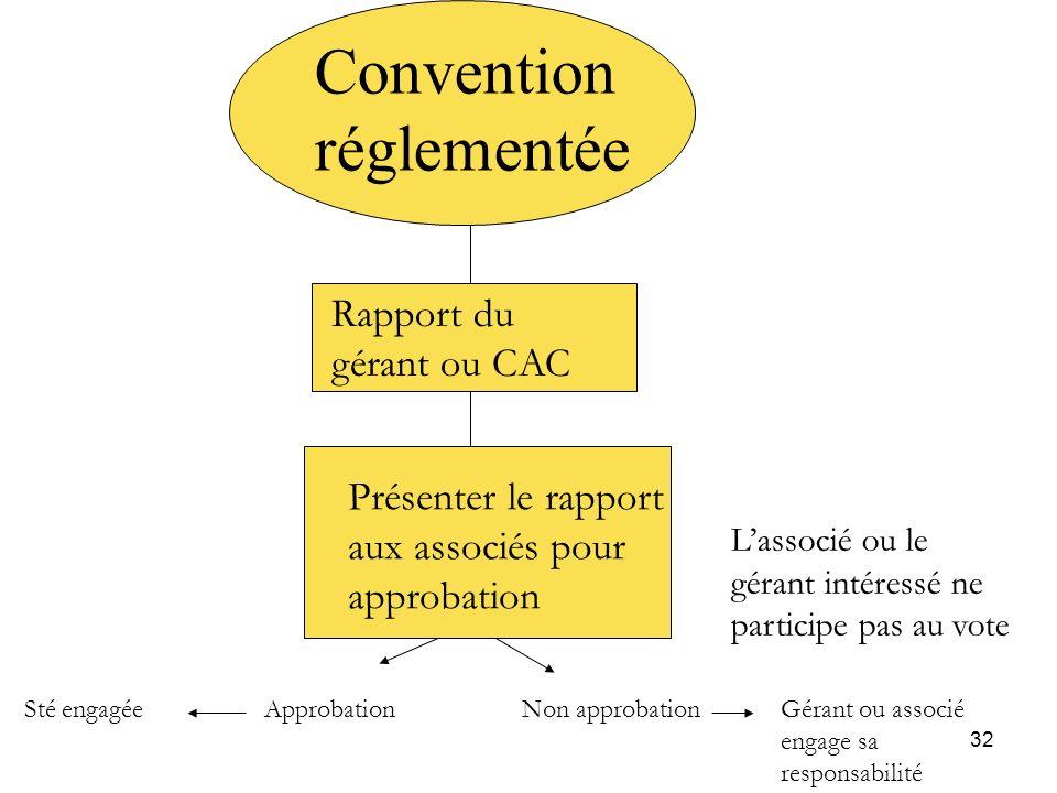 Convention réglementée