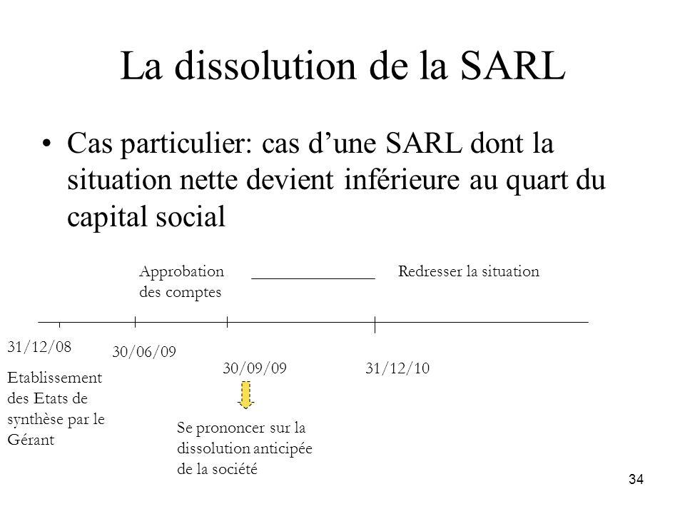La dissolution de la SARL