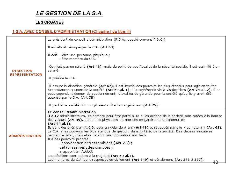LE GESTION DE LA S.A. LES ORGANES