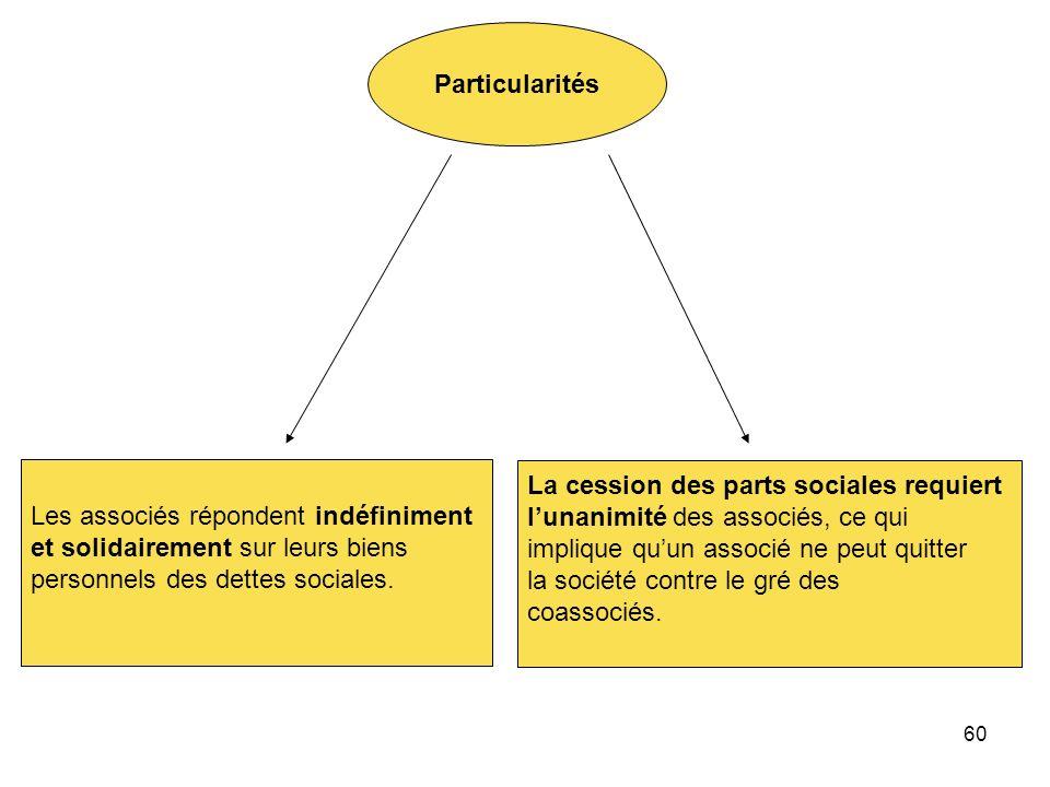 Particularités Les associés répondent indéfiniment. et solidairement sur leurs biens. personnels des dettes sociales.