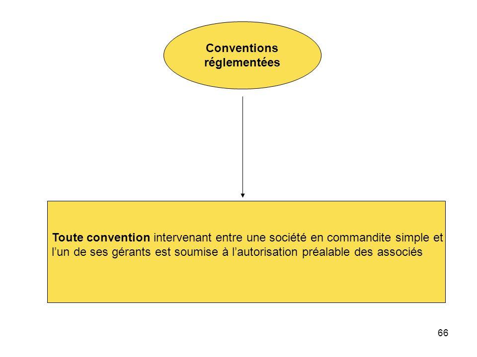 Conventions réglementées. Toute convention intervenant entre une société en commandite simple et.