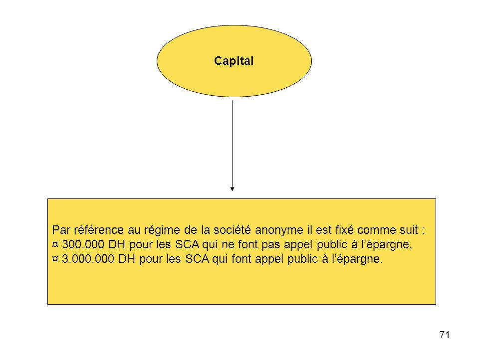 Capital Par référence au régime de la société anonyme il est fixé comme suit : ¤ 300.000 DH pour les SCA qui ne font pas appel public à l'épargne,