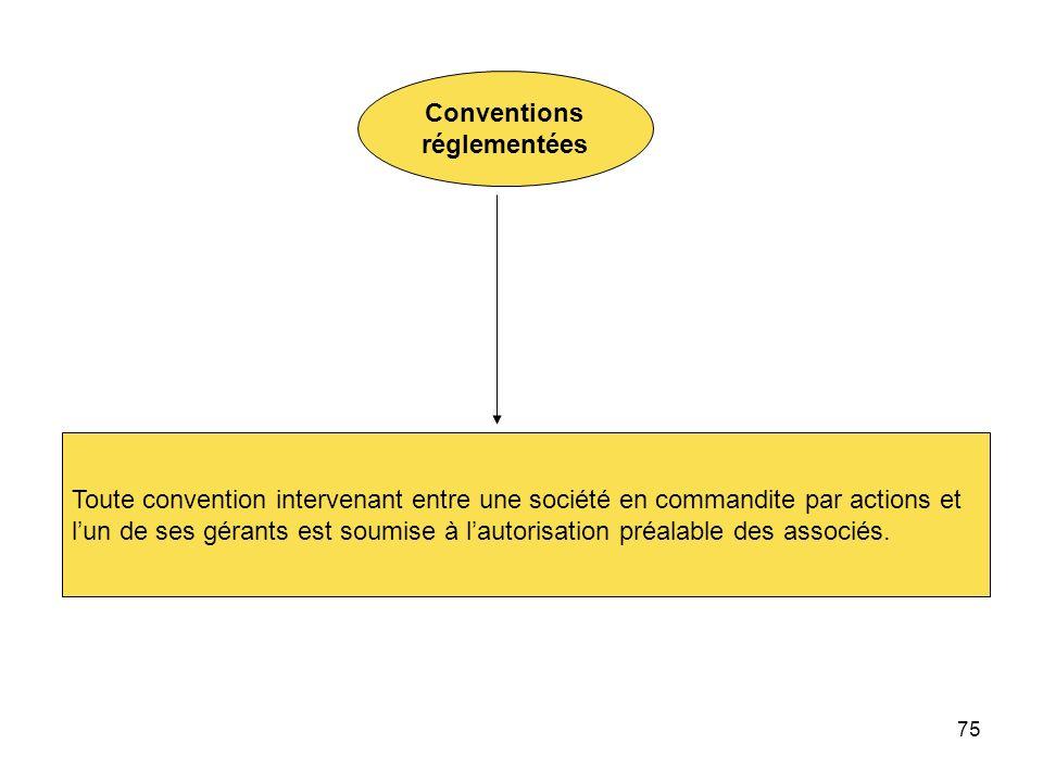 Conventions réglementées. Toute convention intervenant entre une société en commandite par actions et.