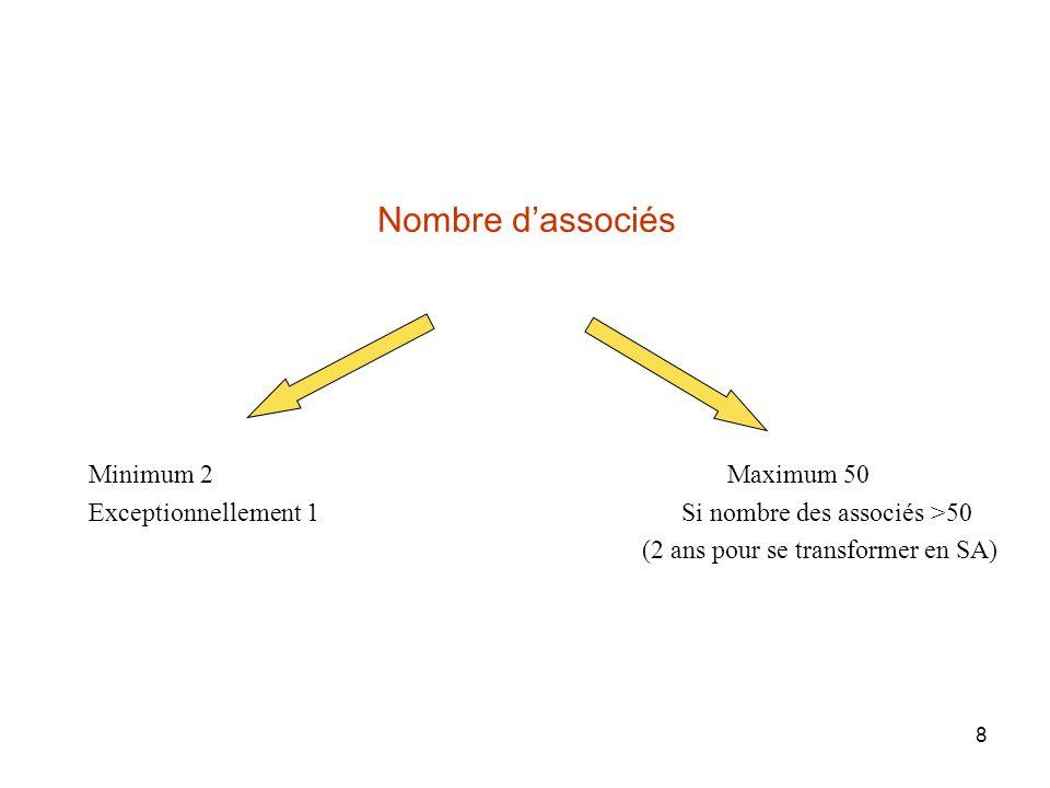 Nombre d'associés Minimum 2 Exceptionnellement 1 Maximum 50