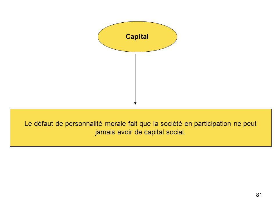jamais avoir de capital social.