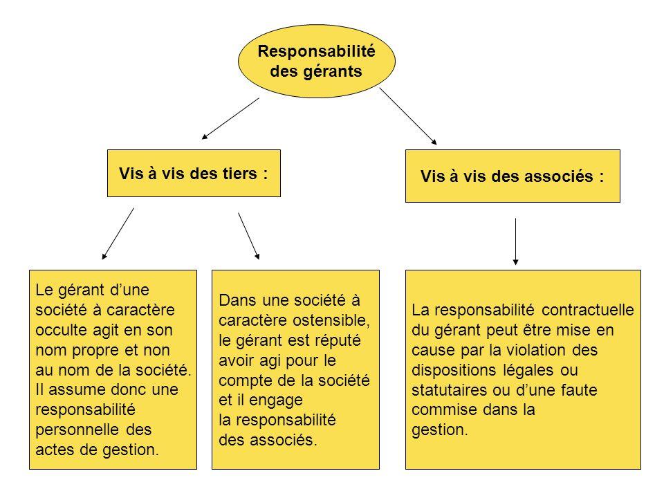 Responsabilité des gérants. Vis à vis des tiers : Vis à vis des associés : Le gérant d'une. société à caractère.