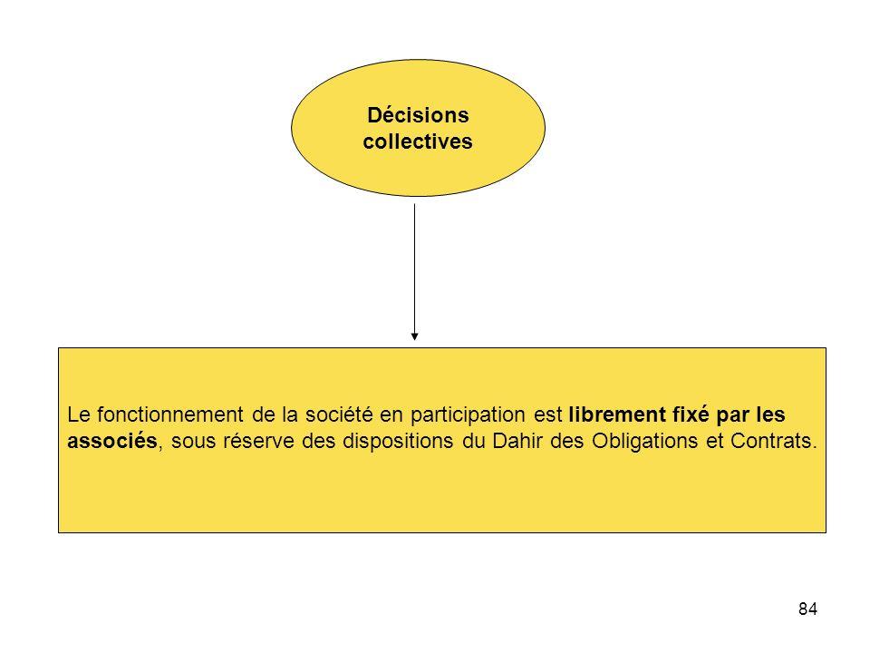 Décisions collectives. Le fonctionnement de la société en participation est librement fixé par les.