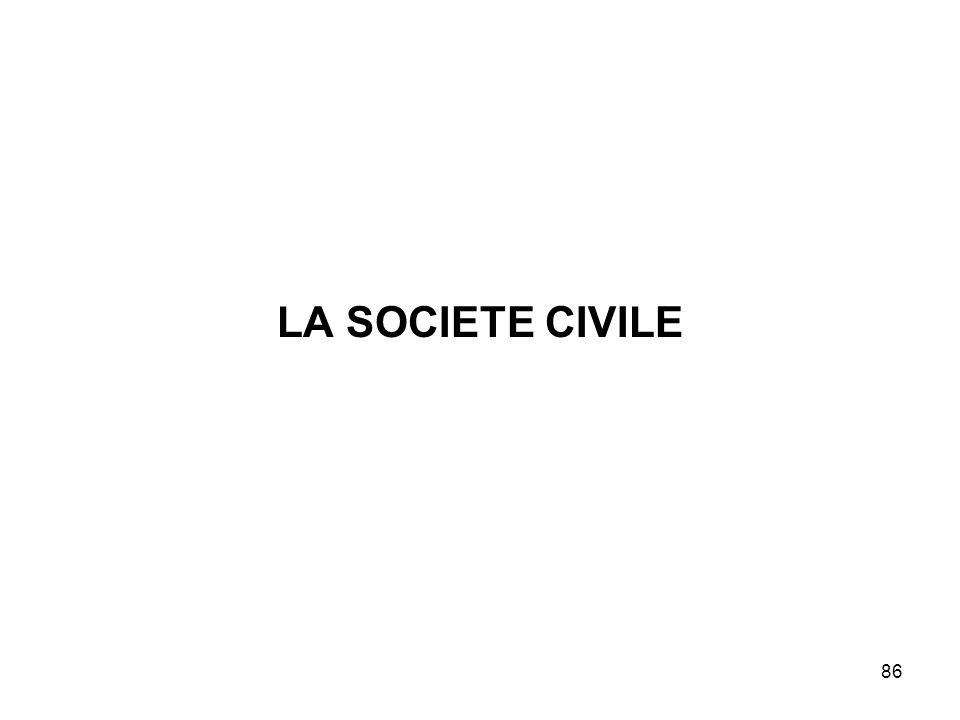 LA SOCIETE CIVILE