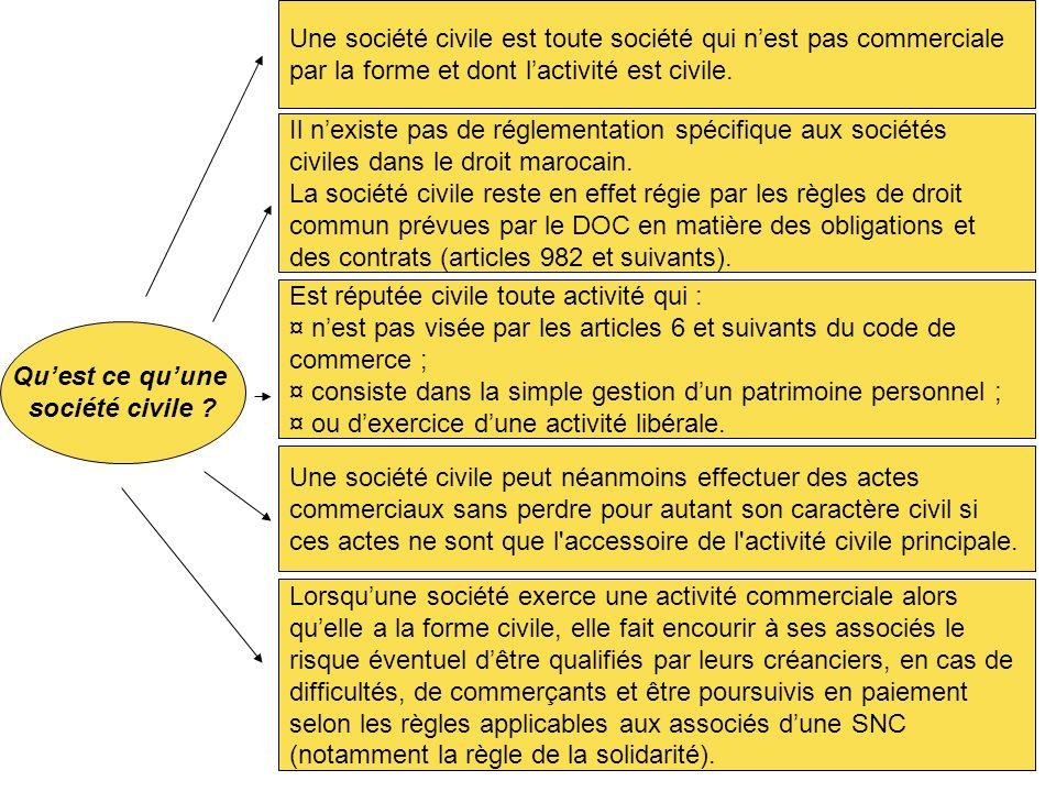 Une société civile est toute société qui n'est pas commerciale
