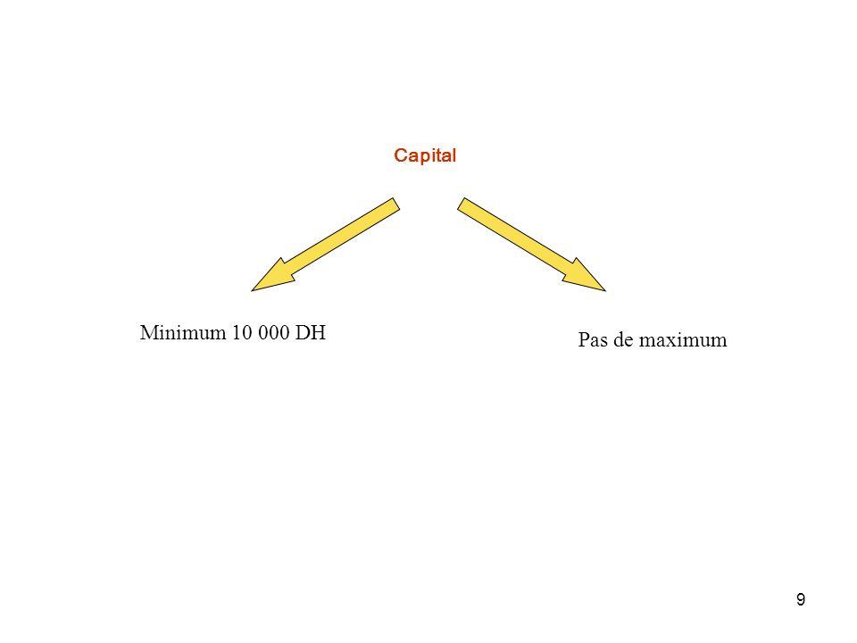 Capital Minimum 10 000 DH Pas de maximum