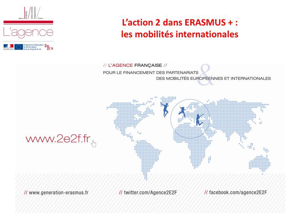 L'action 2 dans ERASMUS + : les mobilités internationales