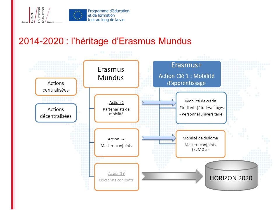 2014-2020 : l'héritage d'Erasmus Mundus