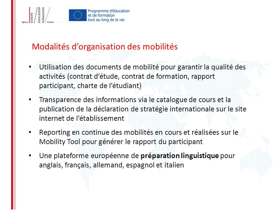 Modalités d'organisation des mobilités