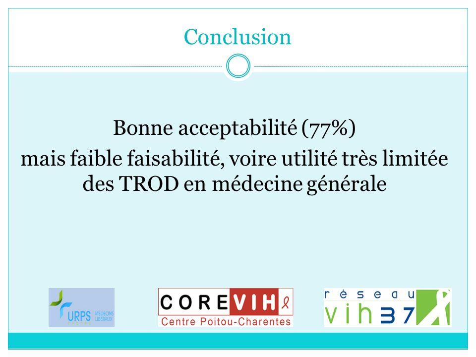 Conclusion Bonne acceptabilité (77%) mais faible faisabilité, voire utilité très limitée des TROD en médecine générale