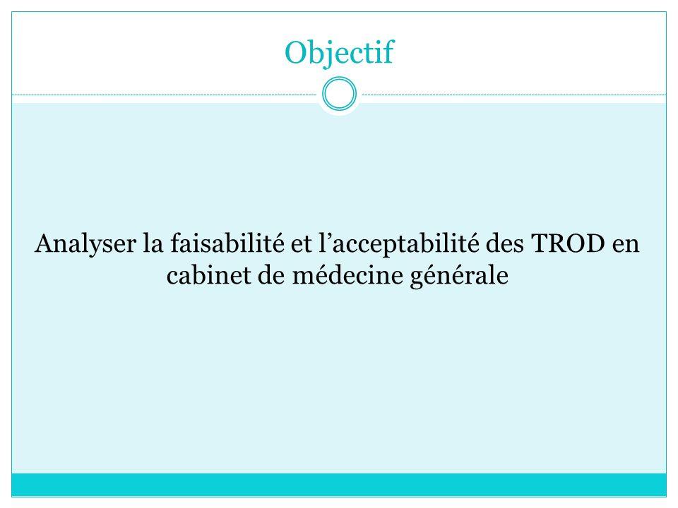 Objectif Analyser la faisabilité et l'acceptabilité des TROD en cabinet de médecine générale.