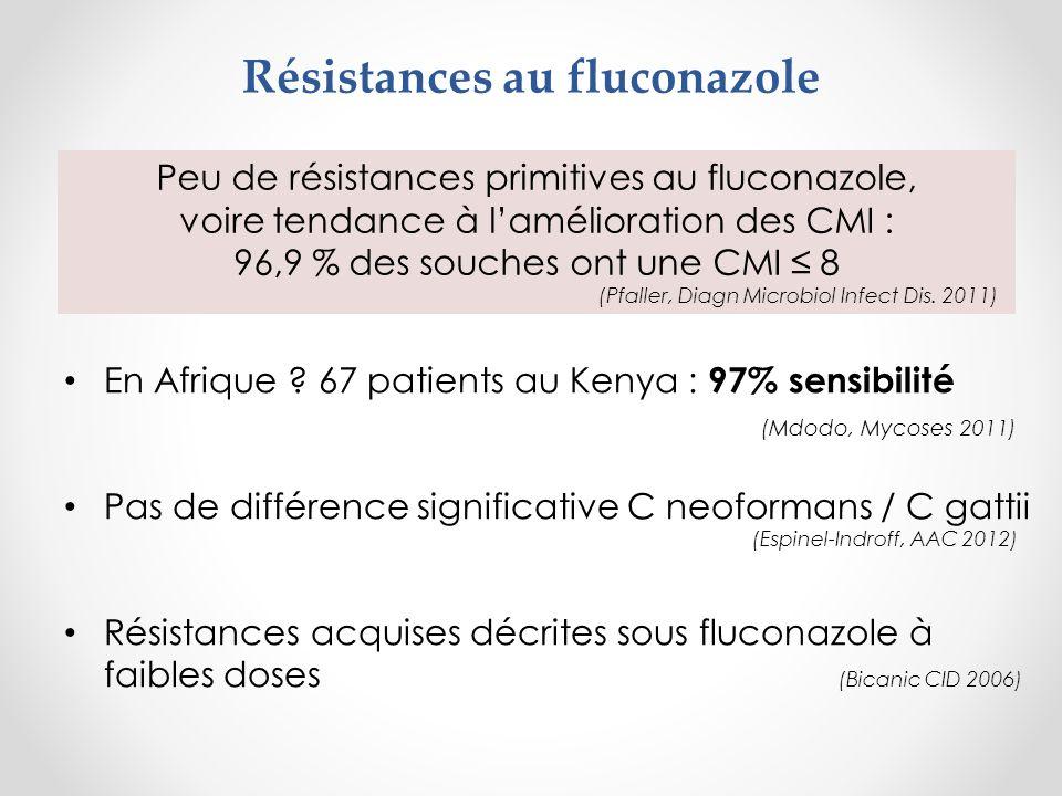 Résistances au fluconazole