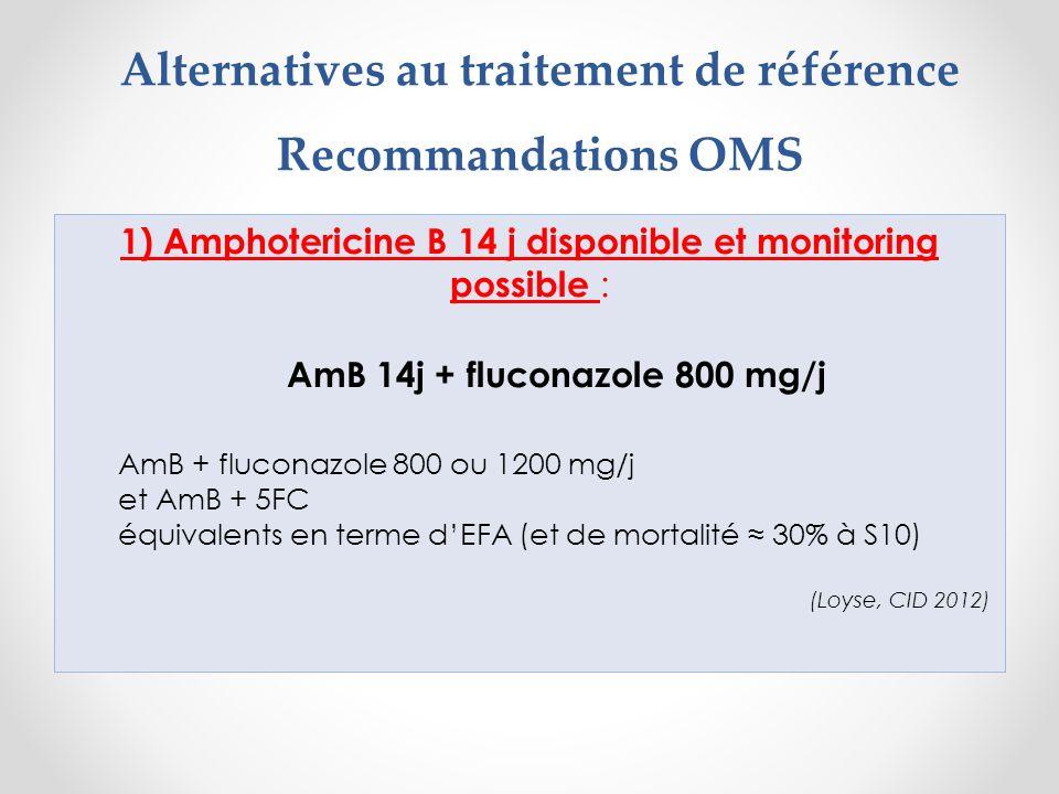 Alternatives au traitement de référence Recommandations OMS