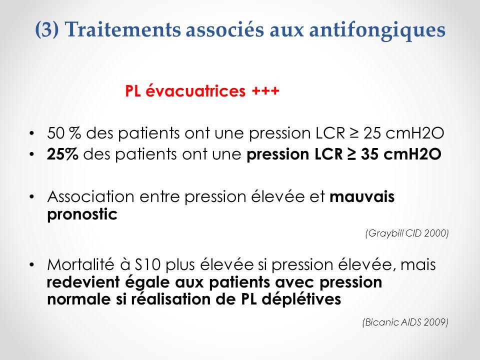 (3) Traitements associés aux antifongiques