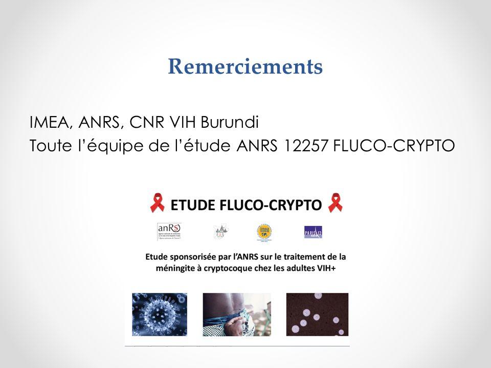 Remerciements IMEA, ANRS, CNR VIH Burundi Toute l'équipe de l'étude ANRS 12257 FLUCO-CRYPTO