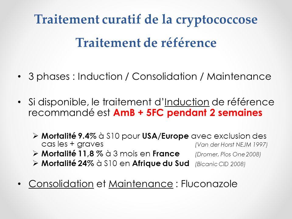 Traitement curatif de la cryptococcose Traitement de référence