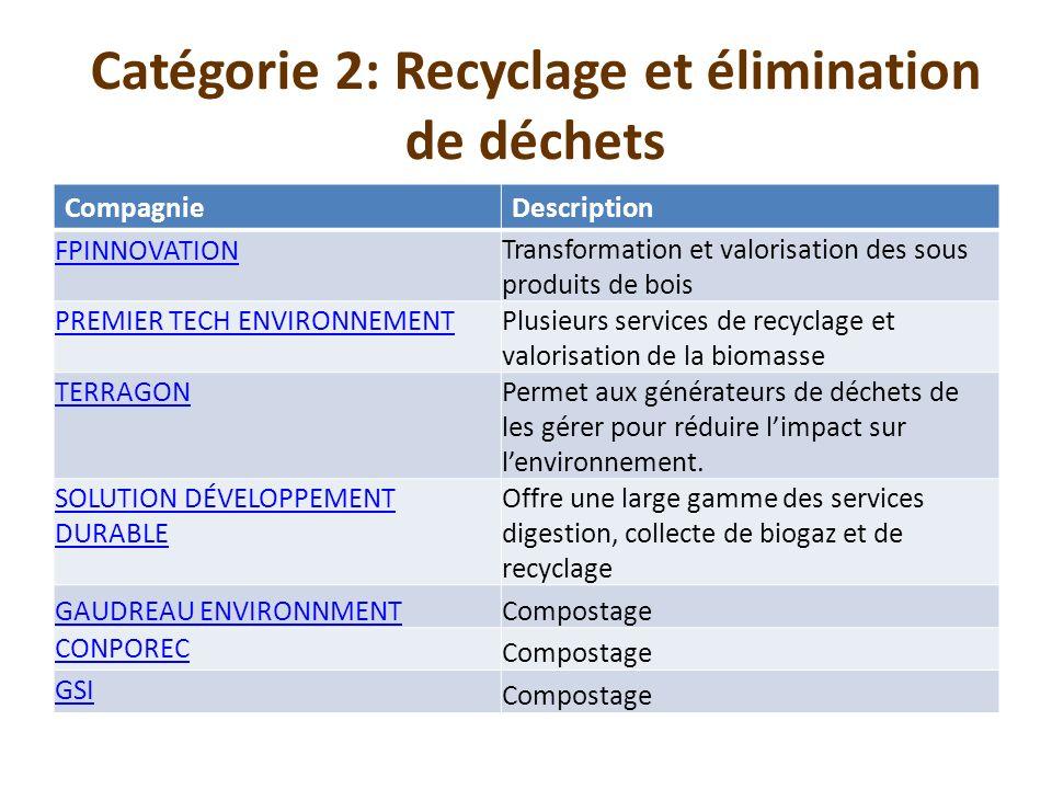 Catégorie 2: Recyclage et élimination de déchets